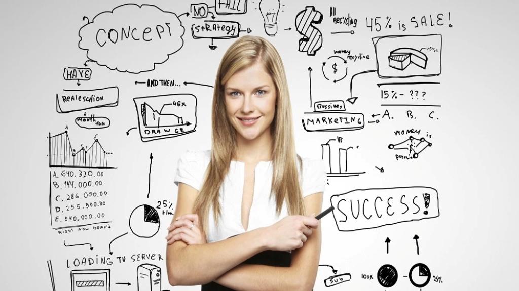 Profitable Business Ideas for Women