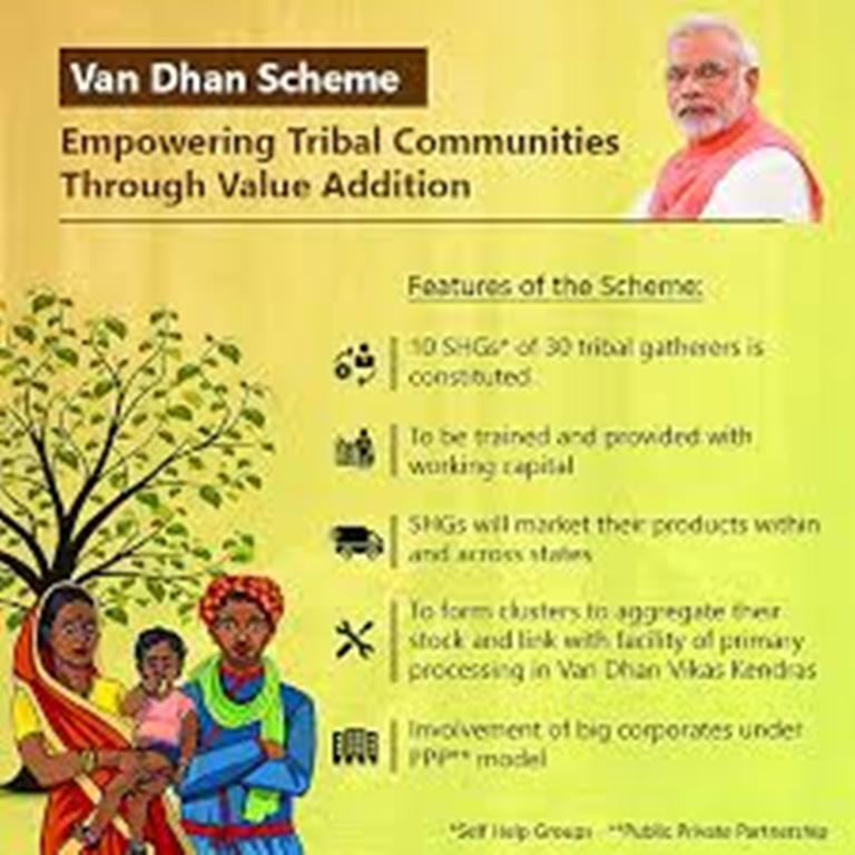 Van Dhan Scheme