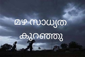 കേരളത്തിൽ വരണ്ട കാലാവസ്ഥ